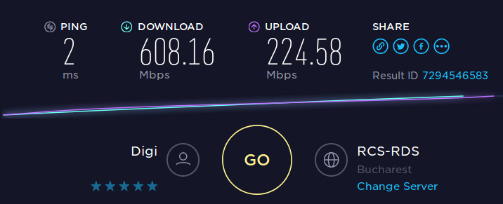 the speed of my internet connection